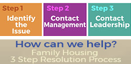 Housing Process Button.jpg